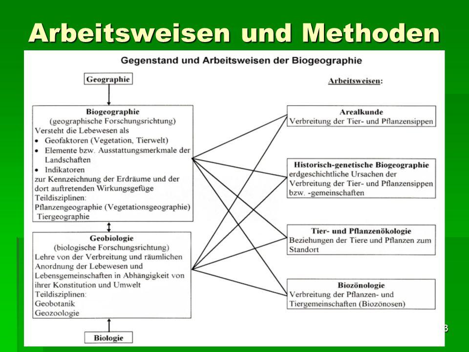 Arbeitsweisen und Methoden