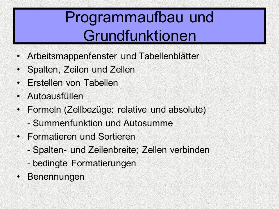 Programmaufbau und Grundfunktionen