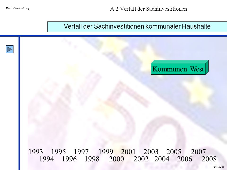 A.2 Verfall der Sachinvestitionen