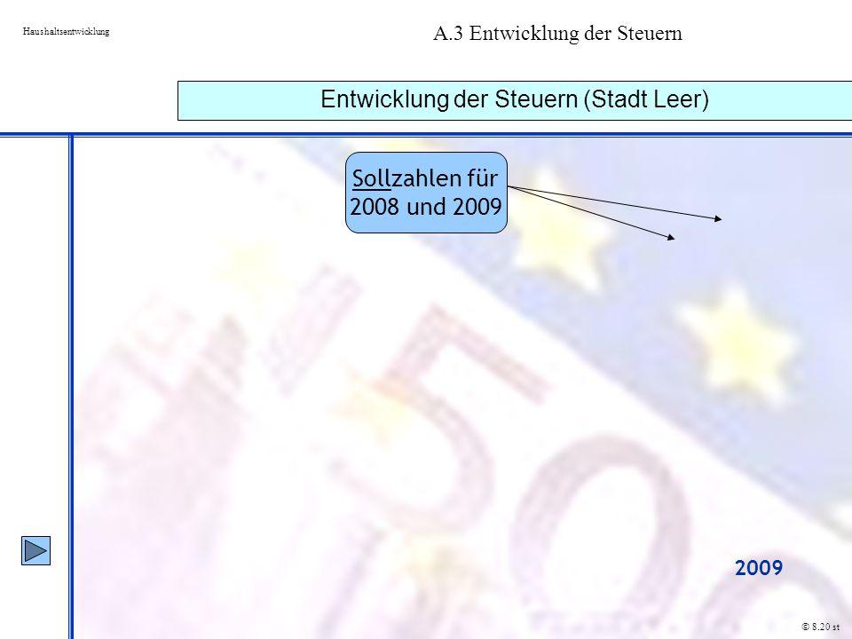 A.3 Entwicklung der Steuern