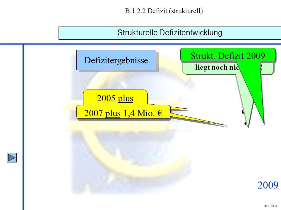 B.1.2.2 Defizit (strukturell)