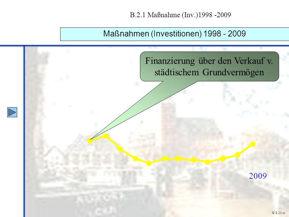 Finanzierung über den Verkauf v. städtischem Grundvermögen