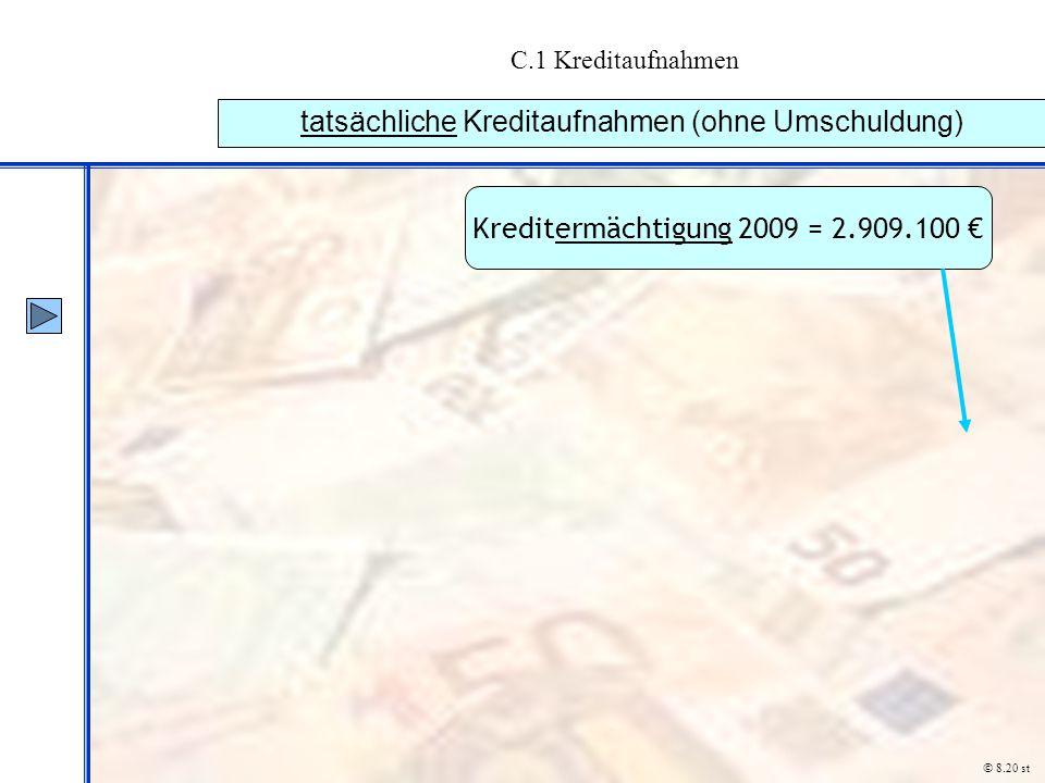 tatsächliche Kreditaufnahmen (ohne Umschuldung)