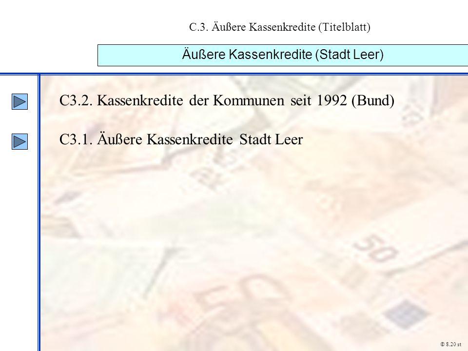 C.3. Äußere Kassenkredite (Titelblatt)