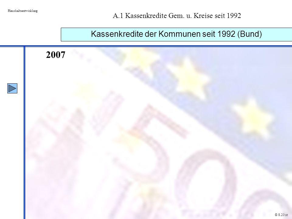 A.1 Kassenkredite Gem. u. Kreise seit 1992