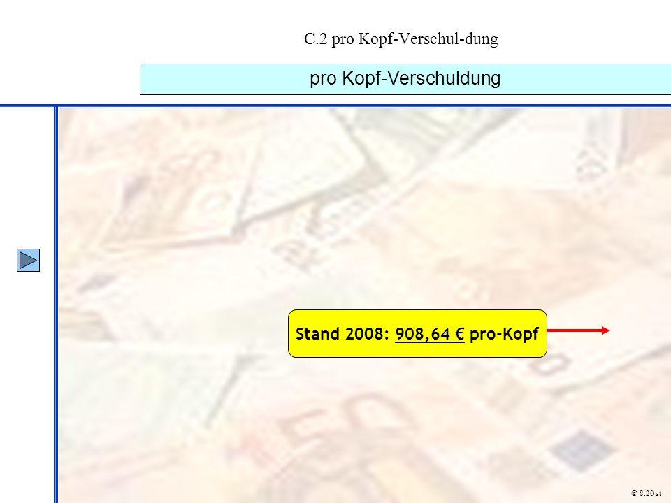 C.2 pro Kopf-Verschul-dung