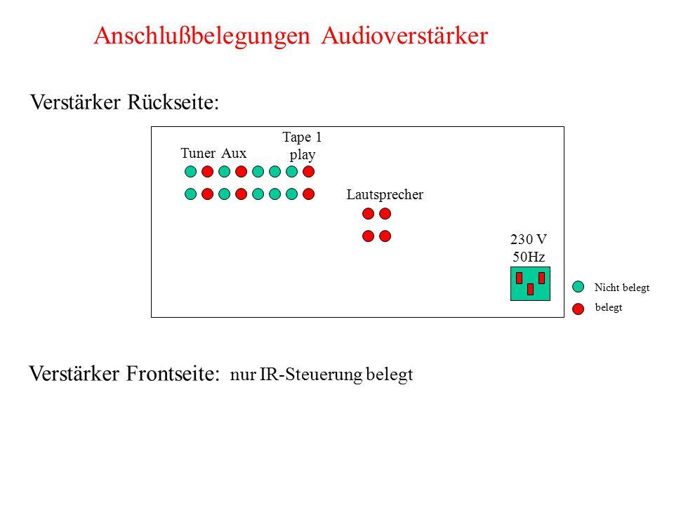 Anschlußbelegungen Audioverstärker