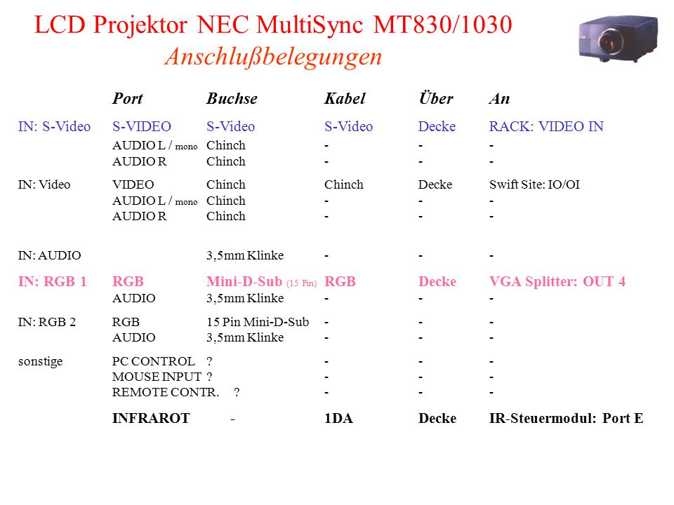 LCD Projektor NEC MultiSync MT830/1030 Anschlußbelegungen