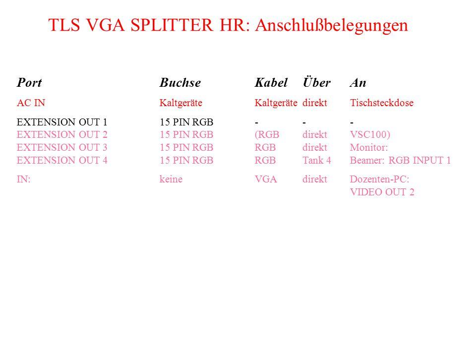 TLS VGA SPLITTER HR: Anschlußbelegungen