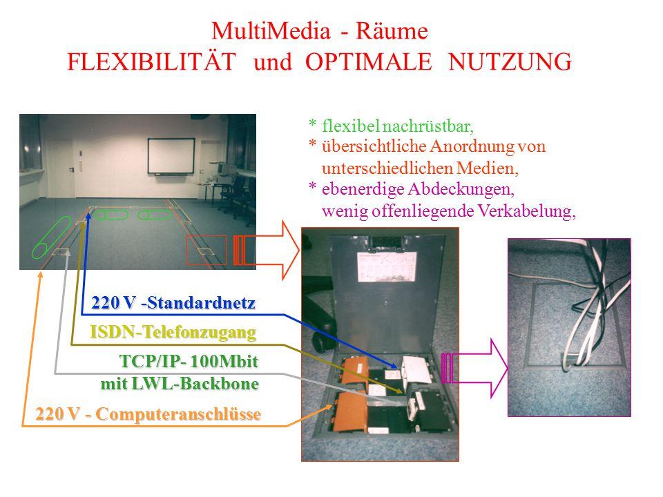 MultiMedia - Räume FLEXIBILITÄT und OPTIMALE NUTZUNG