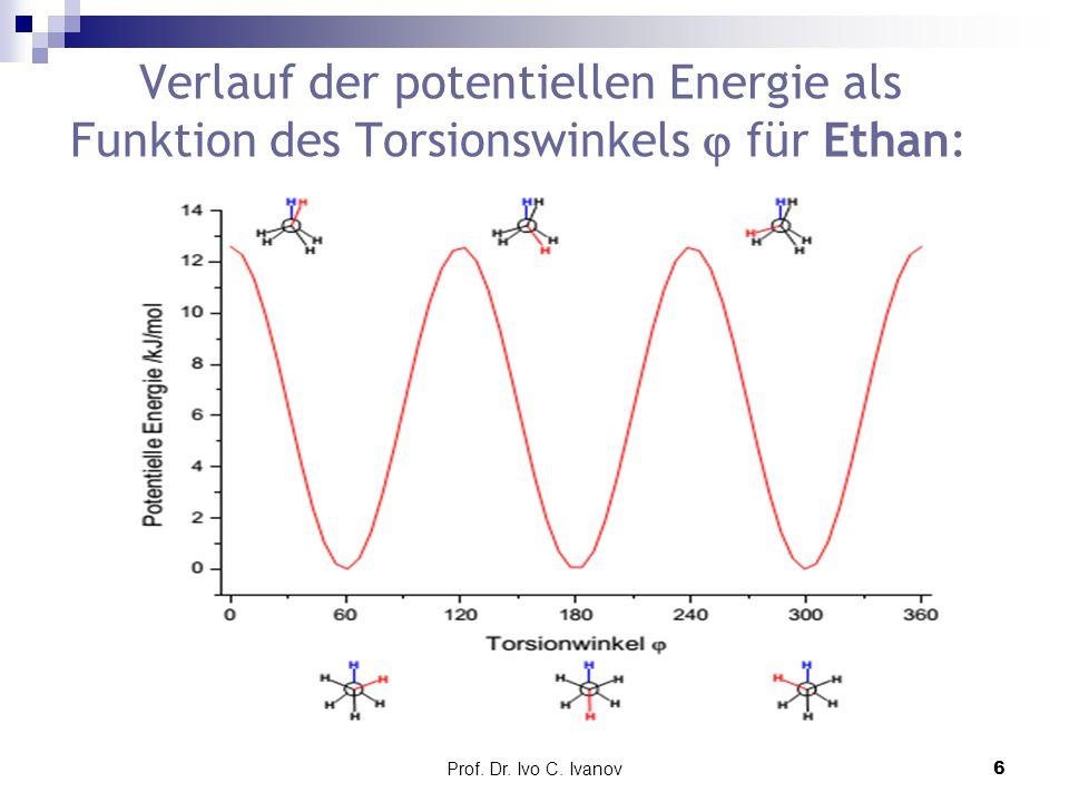 Verlauf der potentiellen Energie als Funktion des Torsionswinkels  für Ethan: