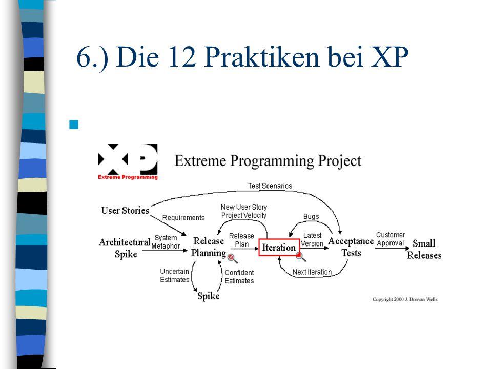 6.) Die 12 Praktiken bei XP