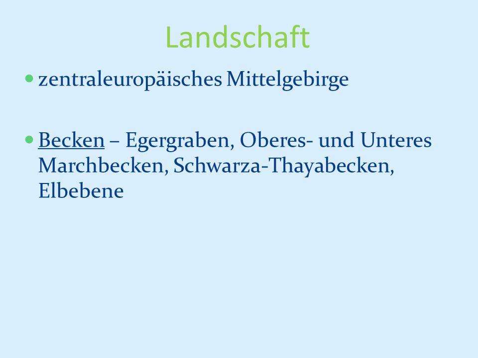 Landschaft zentraleuropäisches Mittelgebirge