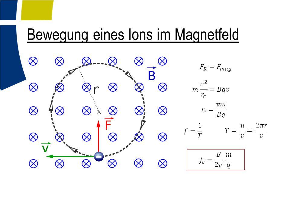 Bewegung eines Ions im Magnetfeld