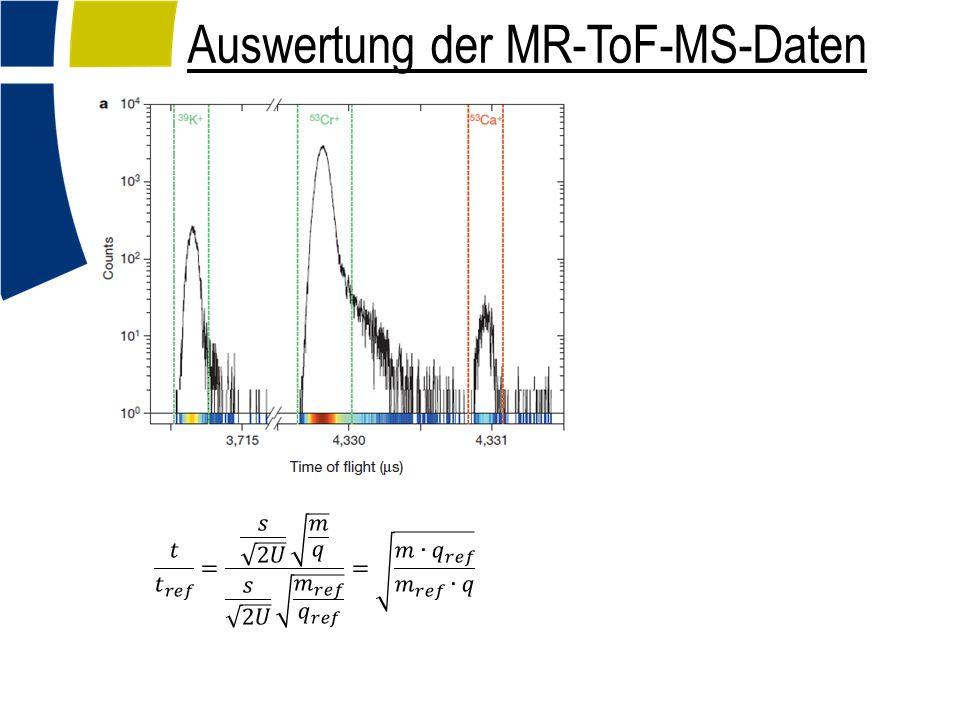 Auswertung der MR-ToF-MS-Daten