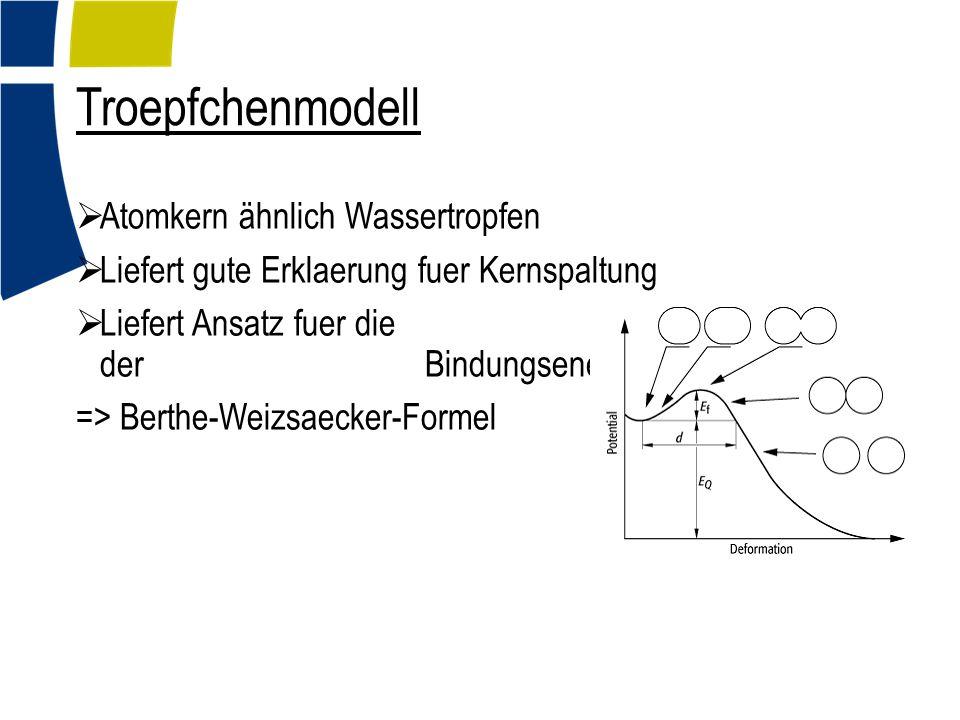 Troepfchenmodell Atomkern ähnlich Wassertropfen