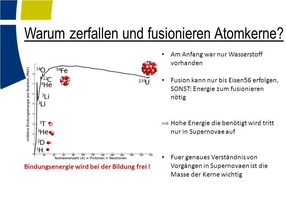 Warum zerfallen und fusionieren Atomkerne