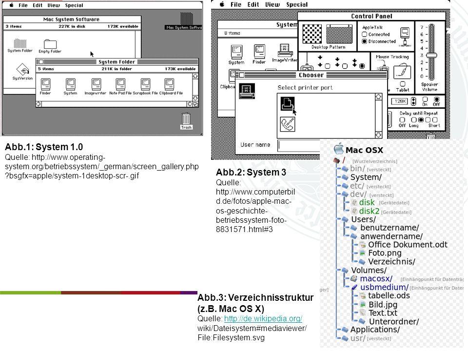 Abb.3: Verzeichnisstruktur (z.B. Mac OS X)