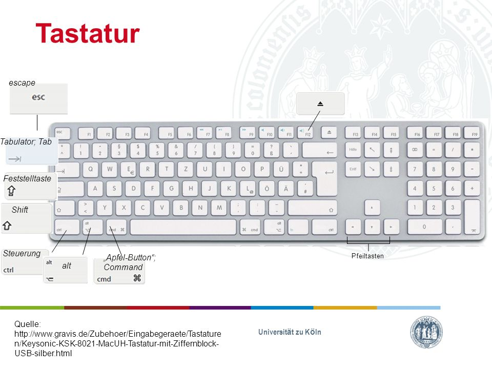 Tastatur escape Tabulator; Tab Feststelltaste Shift Steuerung