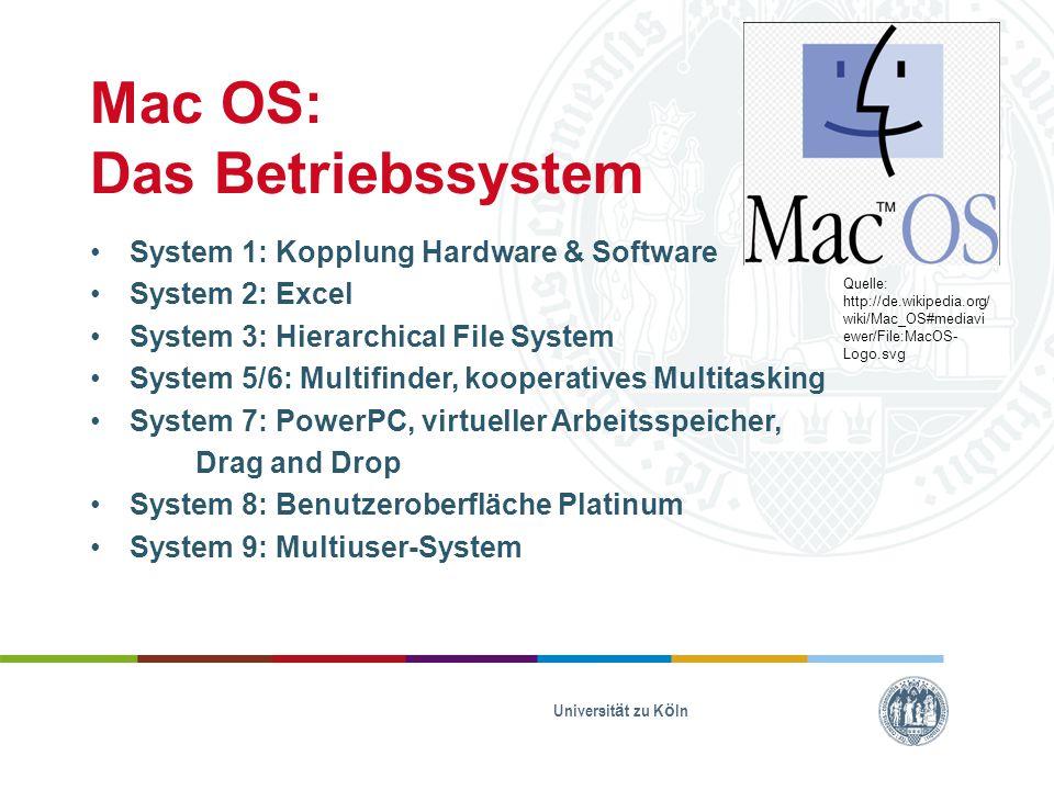 Mac OS: Das Betriebssystem