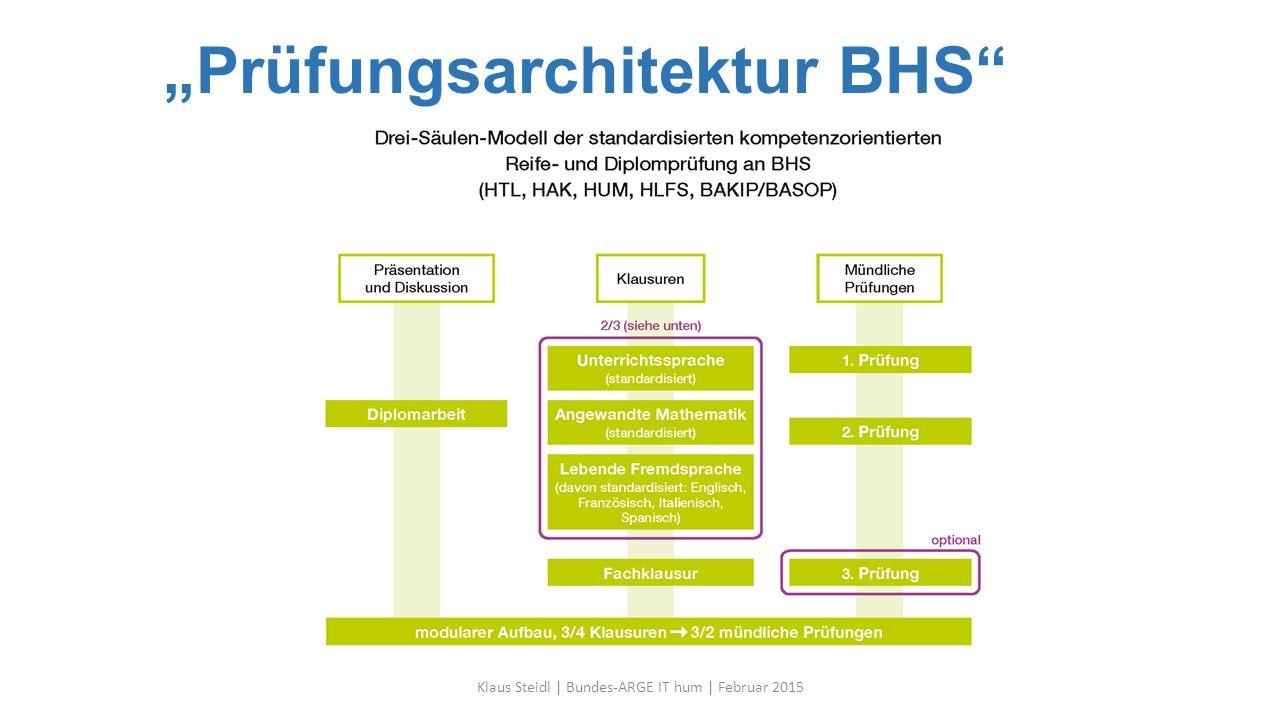"""""""Prüfungsarchitektur BHS"""