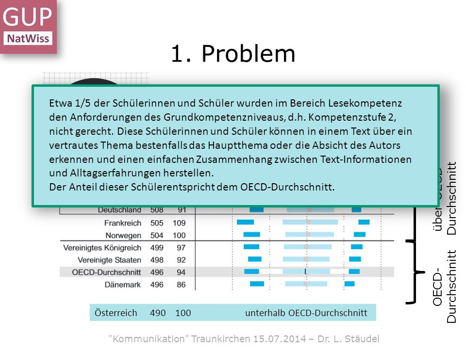 1. Problem