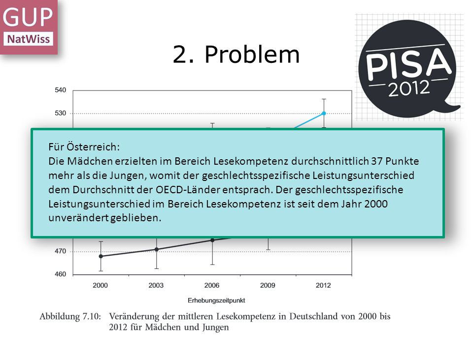 2. Problem Für Österreich: