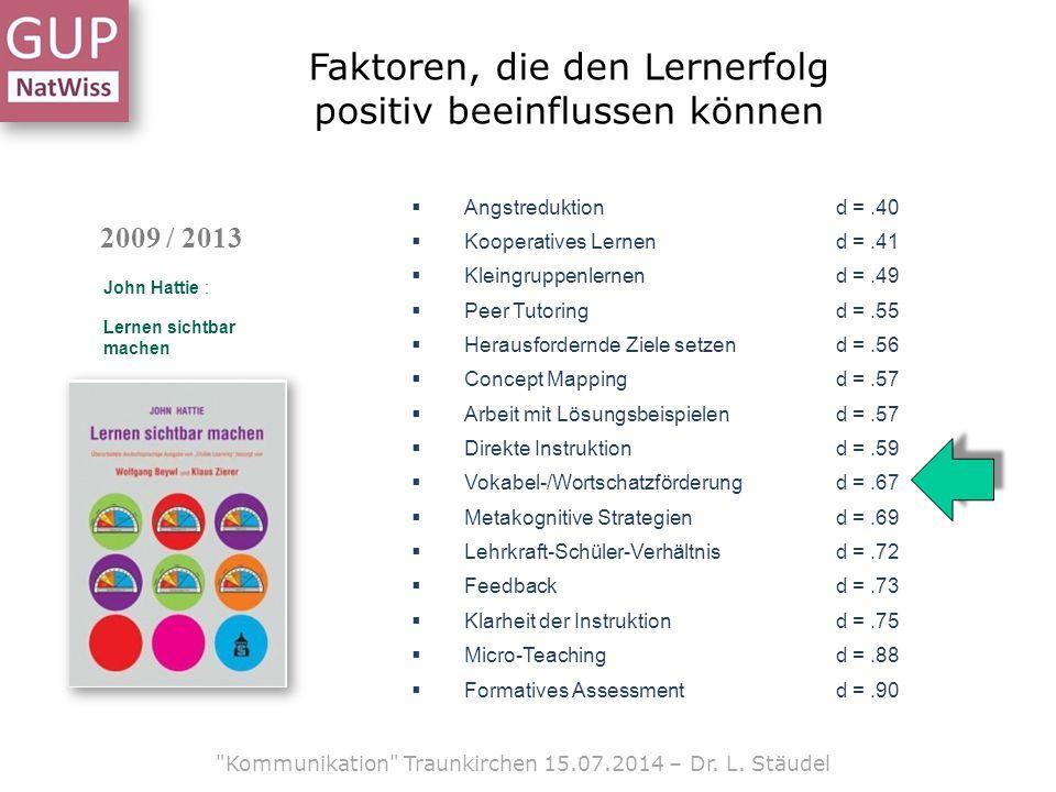 Faktoren, die den Lernerfolg positiv beeinflussen können