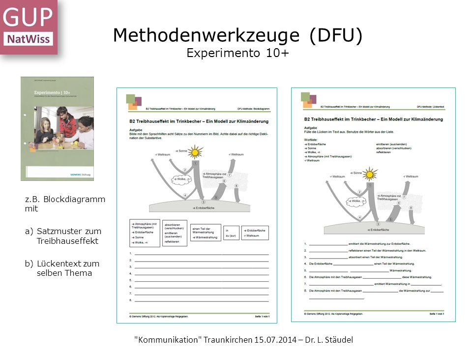 Methodenwerkzeuge (DFU) Experimento 10+