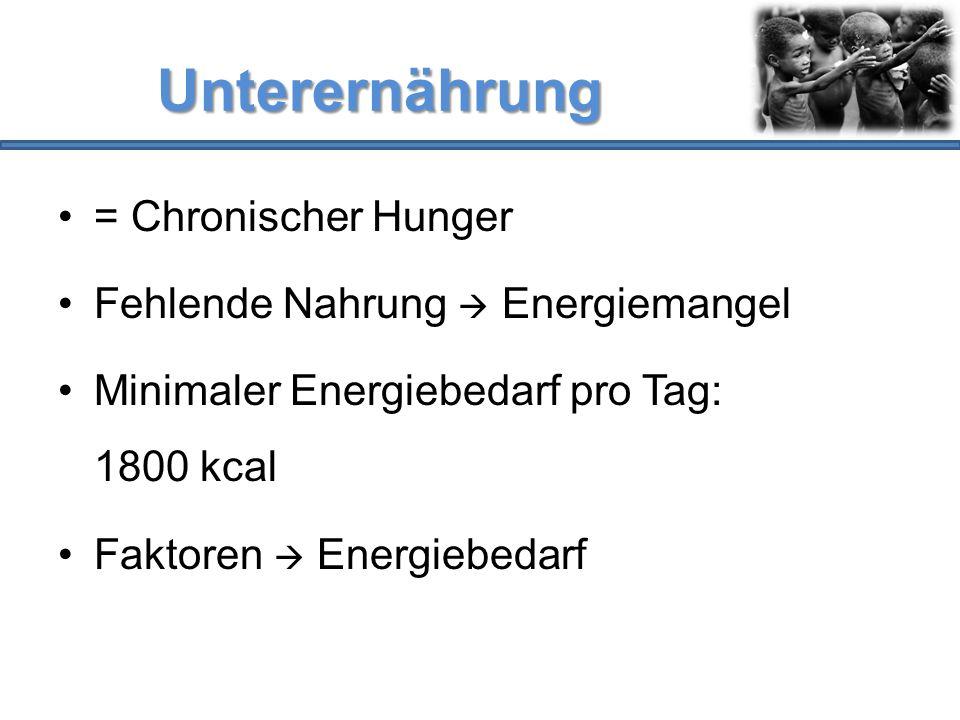 Unterernährung = Chronischer Hunger Fehlende Nahrung  Energiemangel