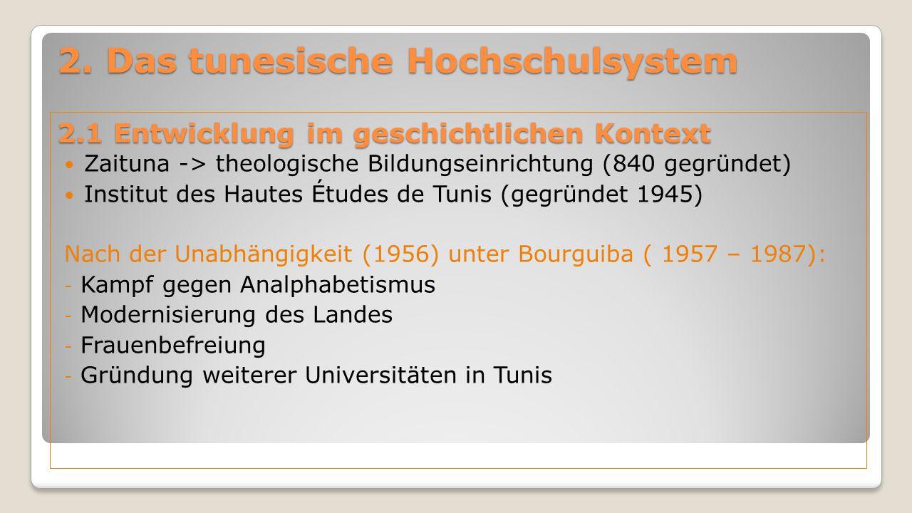 2. Das tunesische Hochschulsystem 2