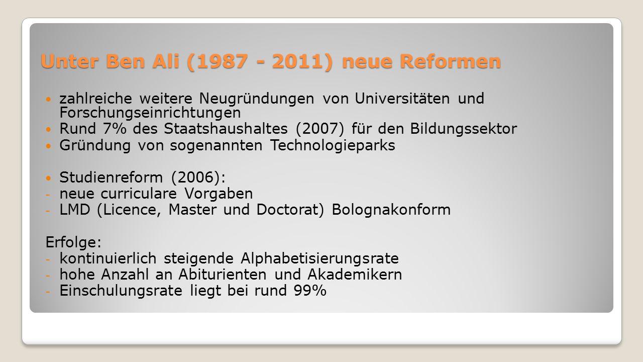 Unter Ben Ali (1987 - 2011) neue Reformen