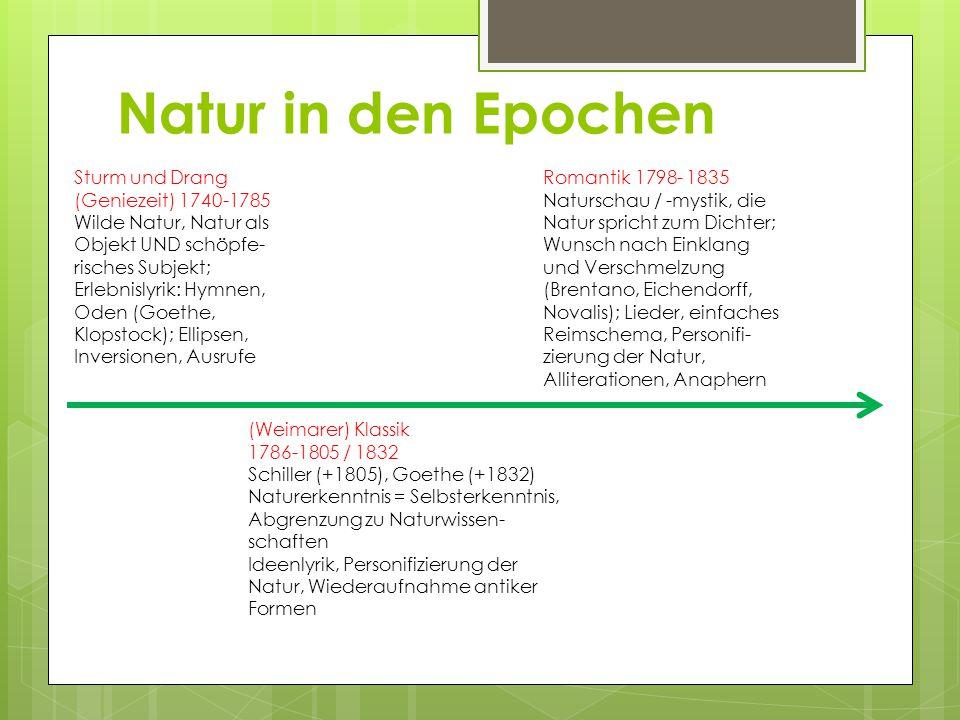 Natur in den Epochen Sturm und Drang (Geniezeit) 1740-1785