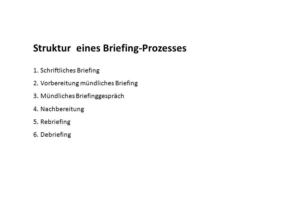 Struktur eines Briefing-Prozesses