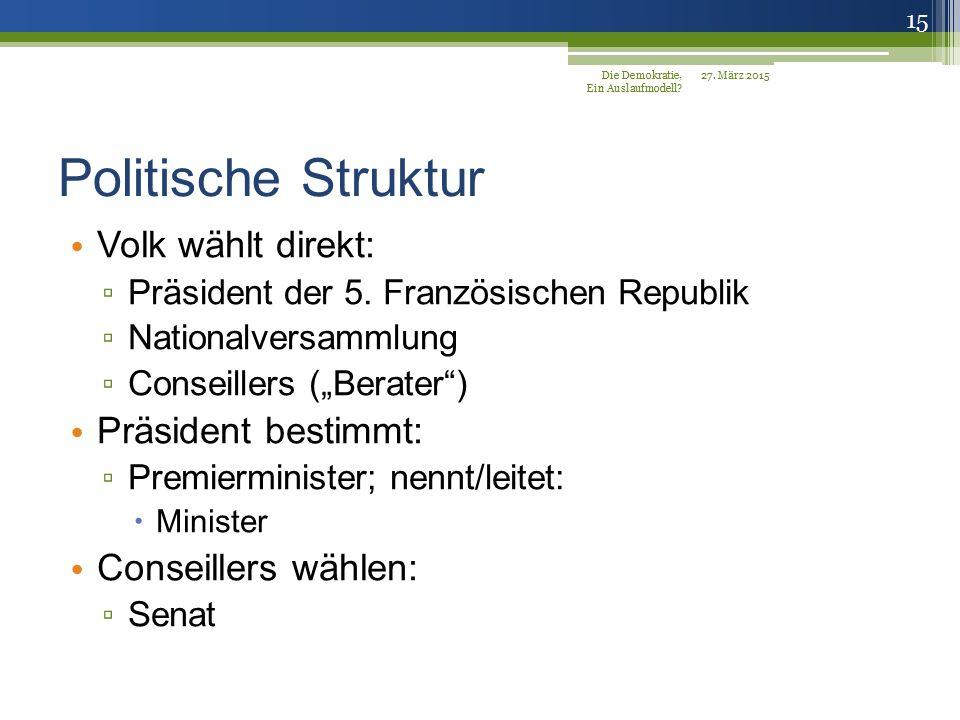 Politische Struktur Volk wählt direkt: Präsident bestimmt: