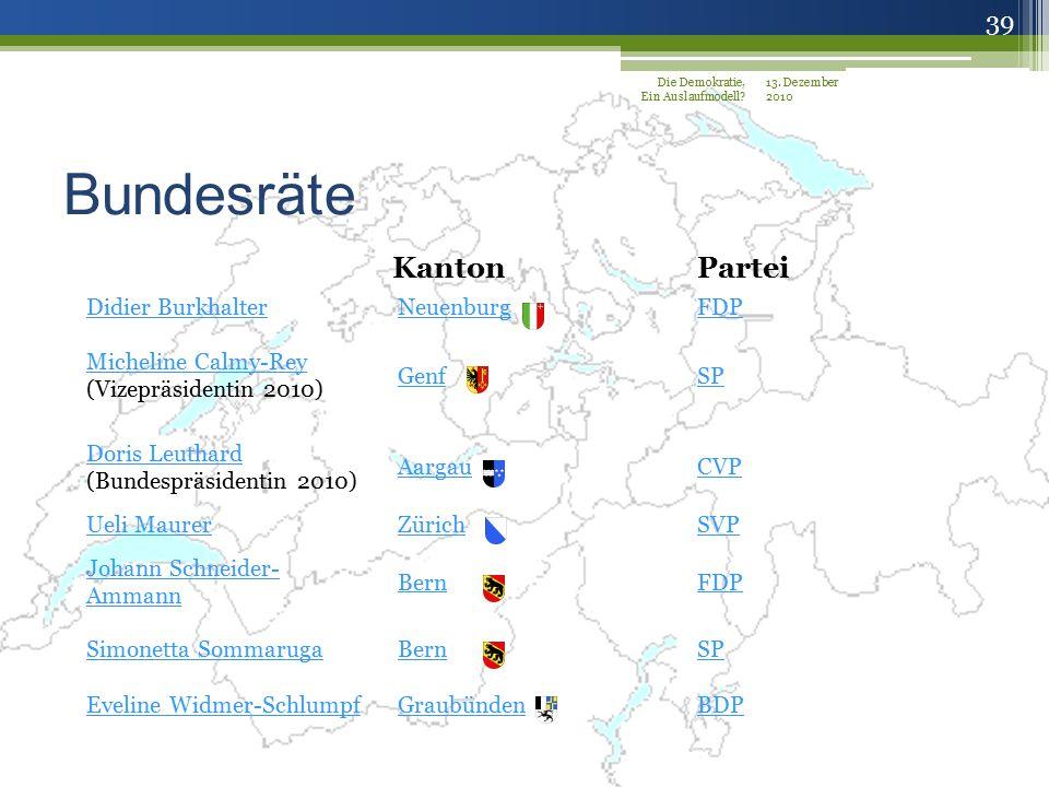 Bundesräte Kanton Partei Didier Burkhalter Neuenburg FDP