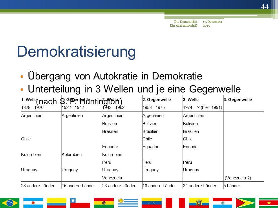 Demokratisierung Übergang von Autokratie in Demokratie