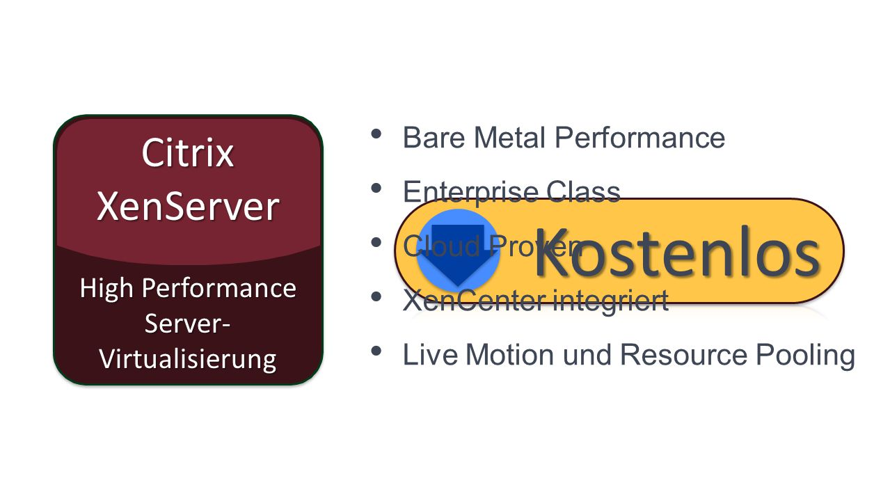 High Performance Server-Virtualisierung