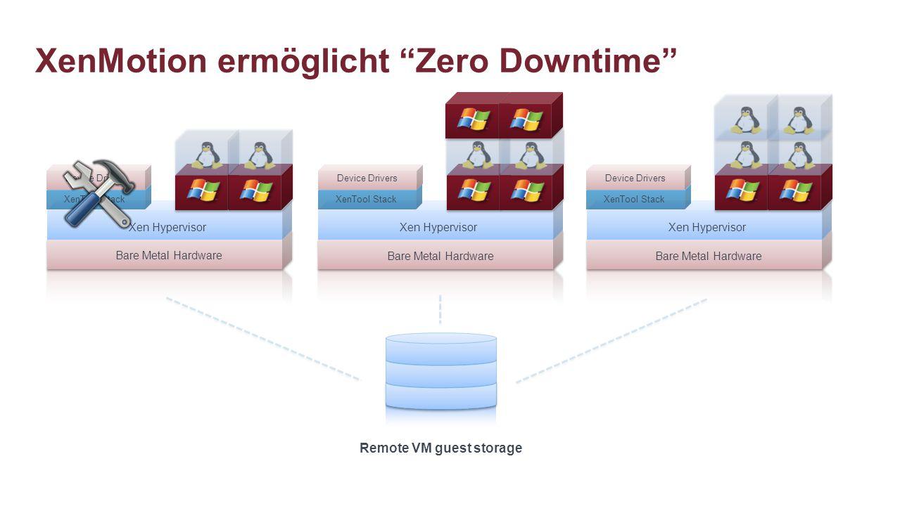 XenMotion ermöglicht Zero Downtime