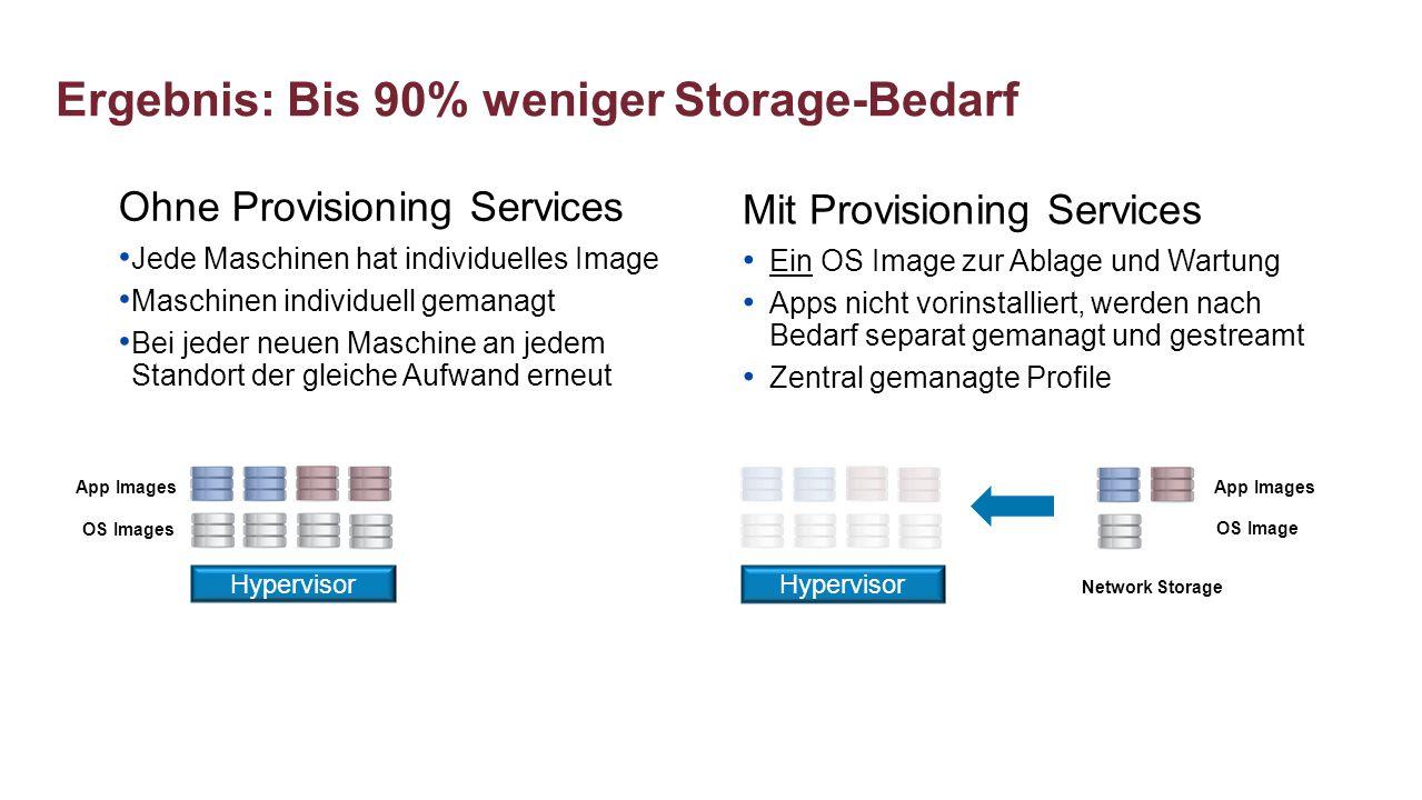 Ergebnis: Bis 90% weniger Storage-Bedarf