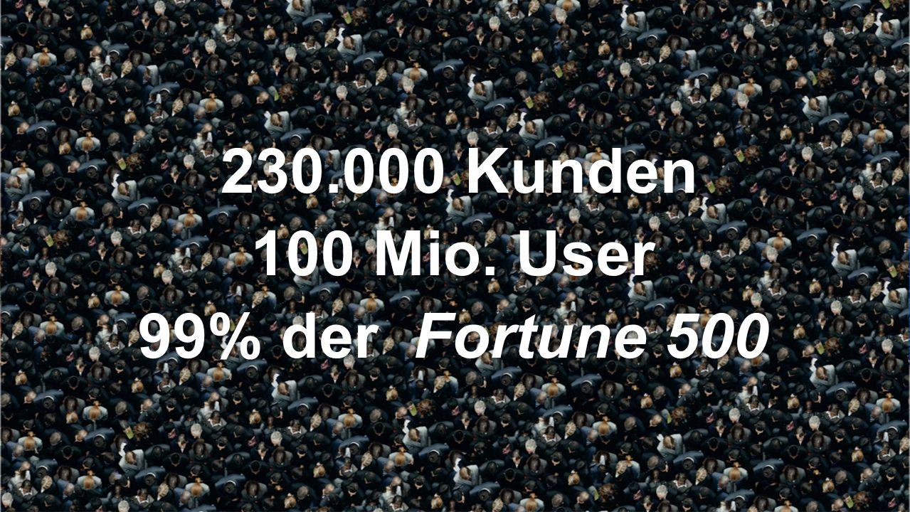 Citrix XenApp 230.000 Kunden 100 Mio. User 99% der Fortune 500