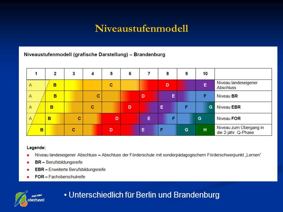 Niveaustufenmodell Unterschiedlich für Berlin und Brandenburg