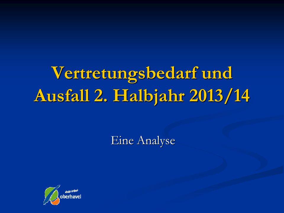 Vertretungsbedarf und Ausfall 2. Halbjahr 2013/14