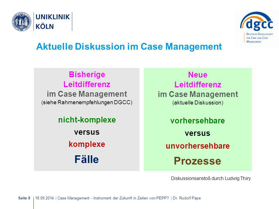 Aktuelle Diskussion im Case Management