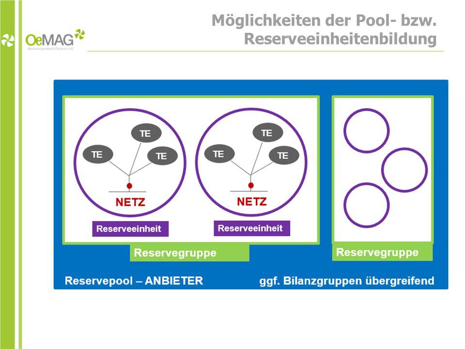 Möglichkeiten der Pool- bzw. Reserveeinheitenbildung