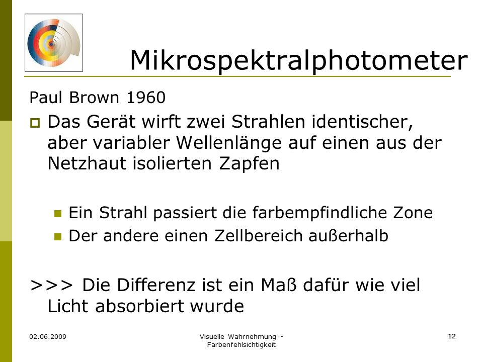 Mikrospektralphotometer