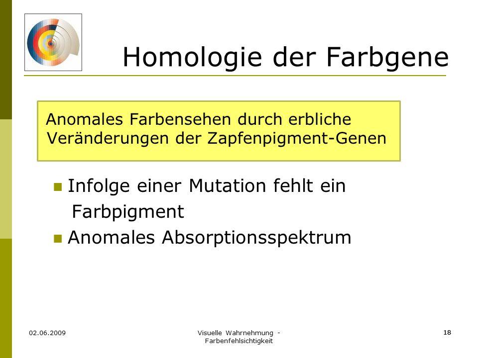 Homologie der Farbgene