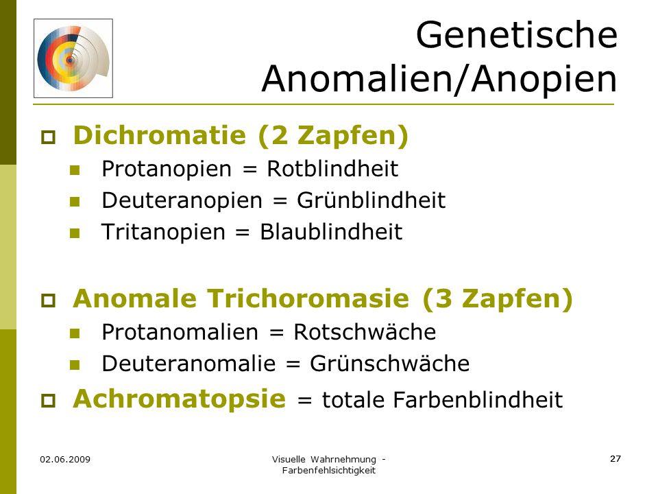 Genetische Anomalien/Anopien
