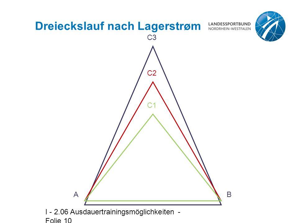 Dreieckslauf nach Lagerstrøm