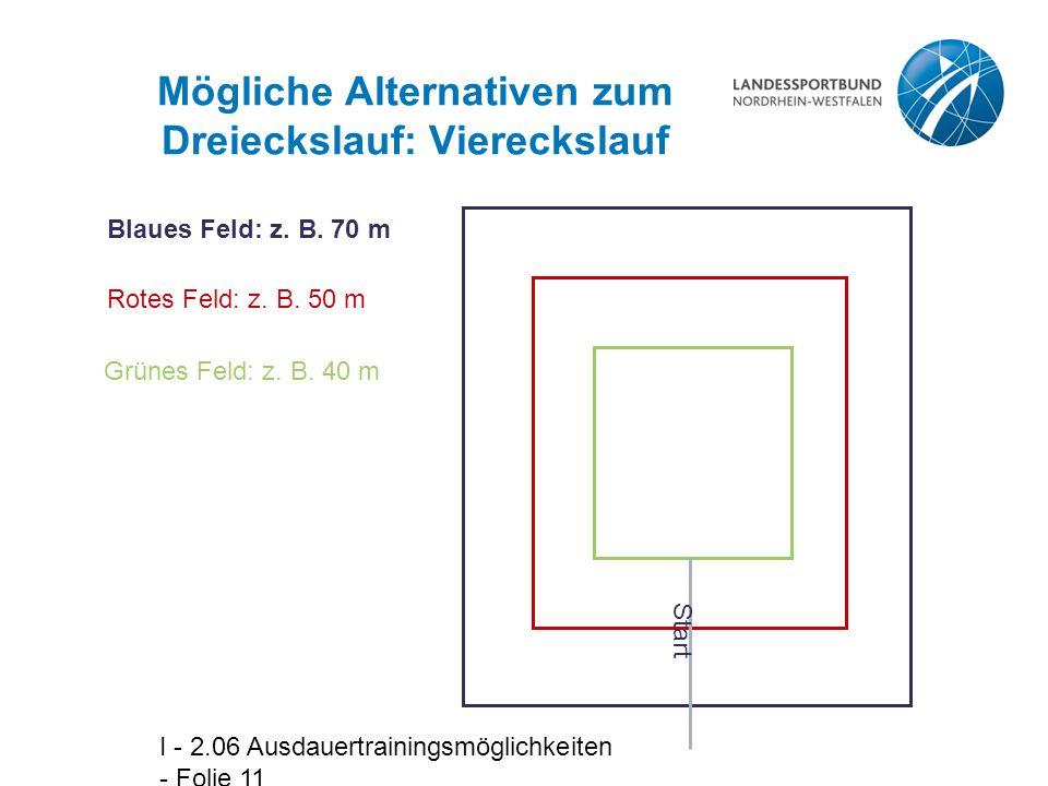 Mögliche Alternativen zum Dreieckslauf: Viereckslauf
